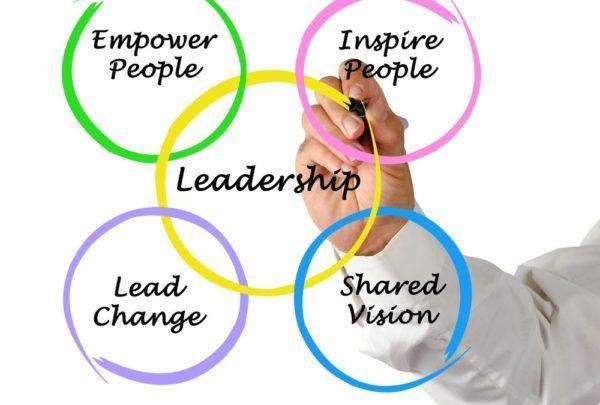 opleiding coachend leidinggeven